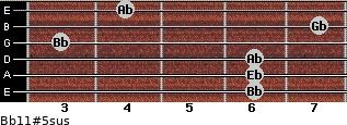 Bb11#5sus for guitar on frets 6, 6, 6, 3, 7, 4