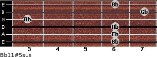 Bb11#5sus for guitar on frets 6, 6, 6, 3, 7, 6