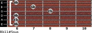 Bb11#5sus for guitar on frets 6, 6, 6, 8, 7, 6