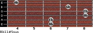 Bb11#5sus for guitar on frets 6, 6, 8, 8, 7, 4