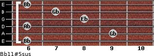 Bb11#5sus for guitar on frets 6, 9, 6, 8, 7, 6