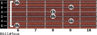 Bb11#5sus for guitar on frets 6, 9, 8, 8, 9, 6