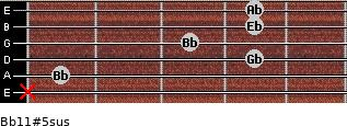 Bb11#5sus for guitar on frets x, 1, 4, 3, 4, 4