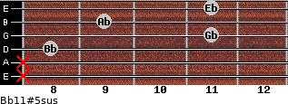 Bb11#5sus for guitar on frets x, x, 8, 11, 9, 11