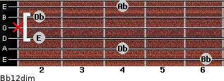 Bb1/2dim for guitar on frets 6, 4, 2, x, 2, 4