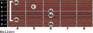 Bb1/2dim for guitar on frets 6, 4, 6, 6, 5, 4
