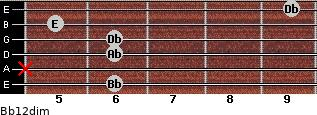Bb1/2dim for guitar on frets 6, x, 6, 6, 5, 9