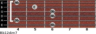 Bb1/2dim7 for guitar on frets 6, 4, 6, 6, 5, 4