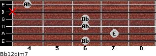 Bb1/2dim7 for guitar on frets 6, 7, 6, 6, x, 4