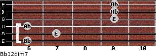 Bb1/2dim7 for guitar on frets 6, 7, 6, 9, 9, 9