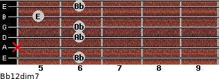 Bb1/2dim7 for guitar on frets 6, x, 6, 6, 5, 6