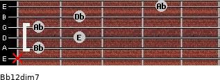 Bb1/2dim7 for guitar on frets x, 1, 2, 1, 2, 4