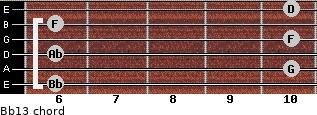Bb13 for guitar on frets 6, 10, 6, 10, 6, 10