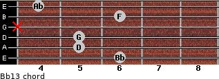 Bb13 for guitar on frets 6, 5, 5, x, 6, 4