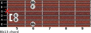 Bb13 for guitar on frets 6, 5, 5, x, 6, 6