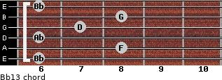 Bb13 for guitar on frets 6, 8, 6, 7, 8, 6