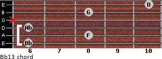 Bb13 for guitar on frets 6, 8, 6, x, 8, 10