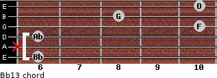 Bb13 for guitar on frets 6, x, 6, 10, 8, 10
