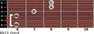 Bb13 for guitar on frets 6, x, 6, 7, 8, 8