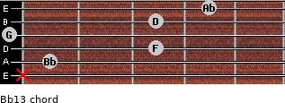 Bb13 for guitar on frets x, 1, 3, 0, 3, 4