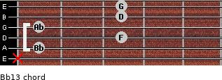 Bb13 for guitar on frets x, 1, 3, 1, 3, 3
