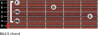 Bb13 for guitar on frets x, 1, 5, 1, 3, 1