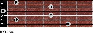 Bb13/Ab for guitar on frets 4, 1, 3, 0, 3, 1