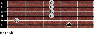 Bb13/Ab for guitar on frets 4, 1, 3, 3, 3, 3