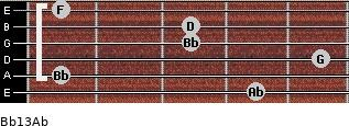 Bb13/Ab for guitar on frets 4, 1, 5, 3, 3, 1