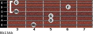 Bb13/Ab for guitar on frets 4, 5, 5, 3, 6, 3