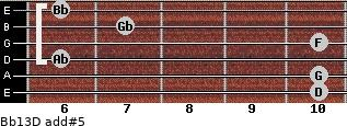 Bb13/D add(#5) guitar chord