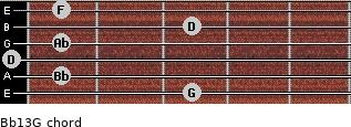Bb13/G for guitar on frets 3, 1, 0, 1, 3, 1