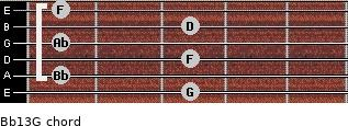 Bb13/G for guitar on frets 3, 1, 3, 1, 3, 1