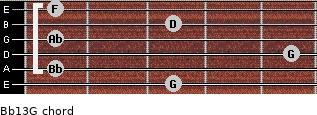 Bb13/G for guitar on frets 3, 1, 5, 1, 3, 1