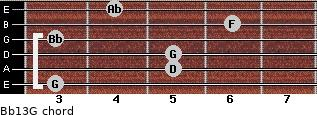 Bb13/G for guitar on frets 3, 5, 5, 3, 6, 4