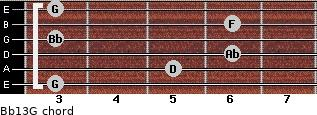 Bb13/G for guitar on frets 3, 5, 6, 3, 6, 3