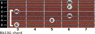Bb13/G for guitar on frets 3, 5, 6, 3, 6, 6