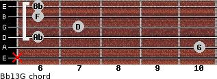 Bb13/G for guitar on frets x, 10, 6, 7, 6, 6
