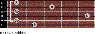 Bb13/Gb add(#5) for guitar on frets 2, 1, 5, 1, 3, 1