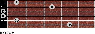 Bb13/G# for guitar on frets 4, 1, 0, 0, 3, 1