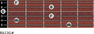 Bb13/G# for guitar on frets 4, 1, 3, 0, 3, 1