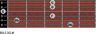 Bb13/G# for guitar on frets 4, 1, 3, 0, 3, 3
