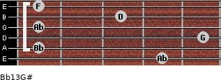 Bb13/G# for guitar on frets 4, 1, 5, 1, 3, 1