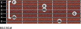 Bb13/G# for guitar on frets 4, 1, 5, 3, 3, 1