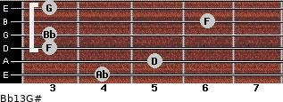 Bb13/G# for guitar on frets 4, 5, 3, 3, 6, 3