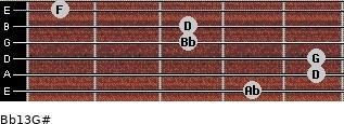 Bb13/G# for guitar on frets 4, 5, 5, 3, 3, 1