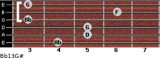 Bb13/G# for guitar on frets 4, 5, 5, 3, 6, 3