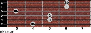 Bb13/G# for guitar on frets 4, 5, 5, 3, 6, 6