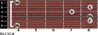 Bb13/G# for guitar on frets 4, 8, 8, 7, 8, 4