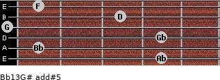Bb13/G# add(#5) for guitar on frets 4, 1, 4, 0, 3, 1
